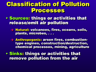 examples of anthropogenic pollutants What is soil pollution  (pollutants or contaminants)  examples of the most common and problematic soil pollutants can be found below.